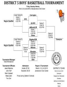 District 5 2018 BBB Tourney bracket.xls